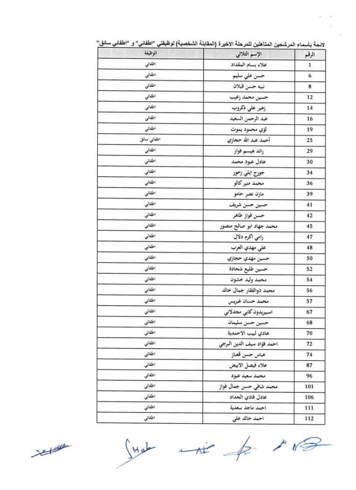 list-of-candidate-oral-examjpg Page1