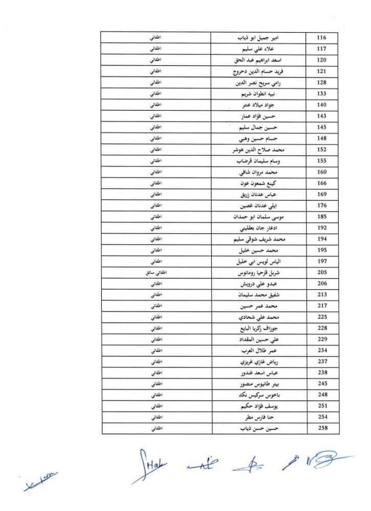 list-of-candidate-oral-examjpg Page2
